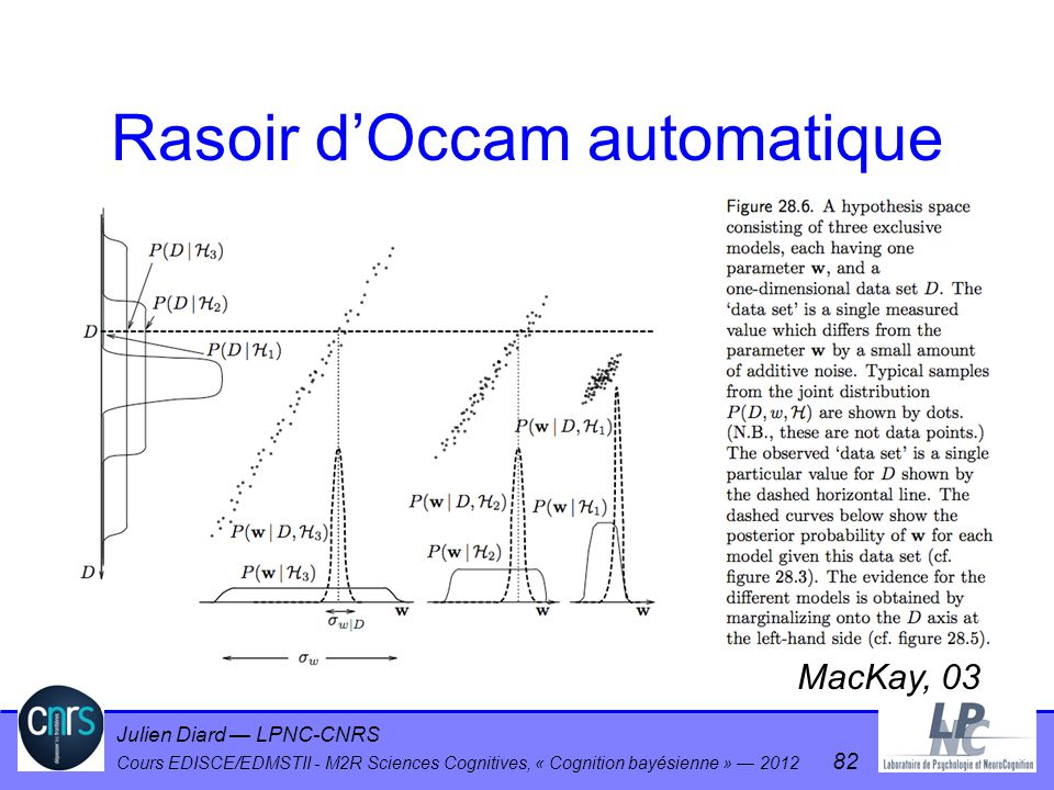 Rasoir d'Occam automatique