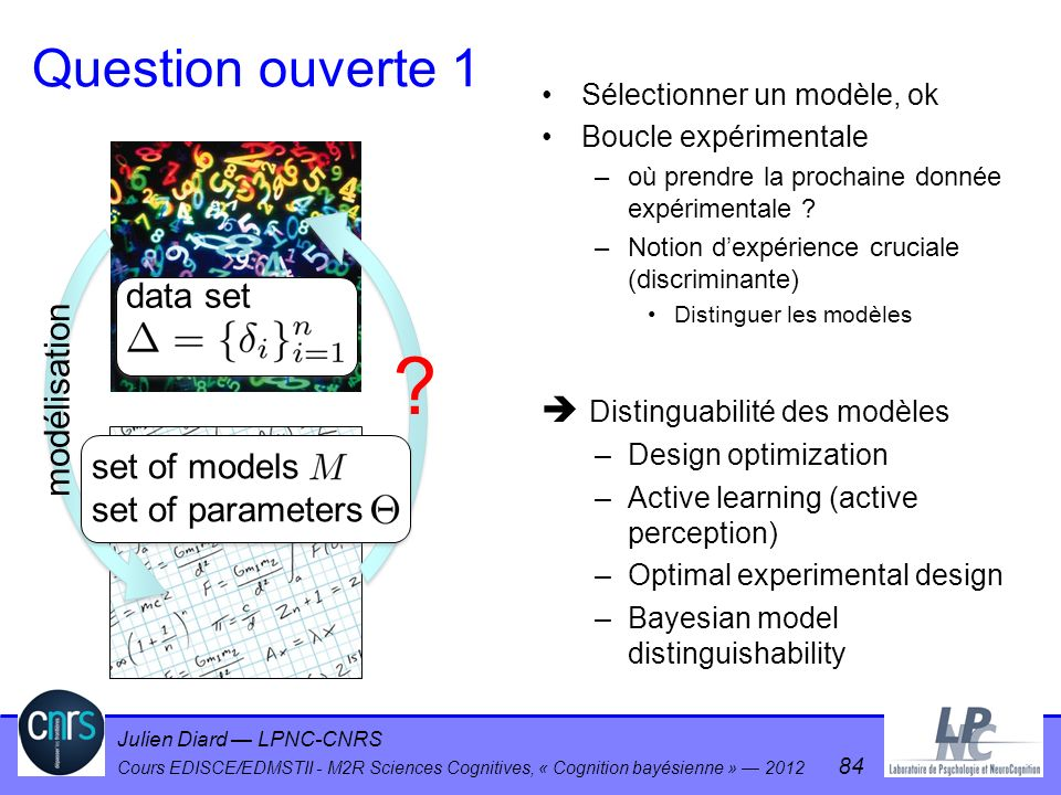Question ouverte 1  Distinguabilité des modèles data set