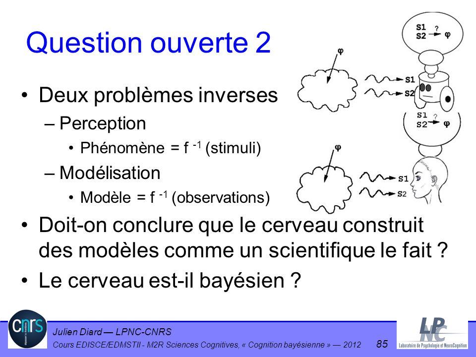 Question ouverte 2 Deux problèmes inverses