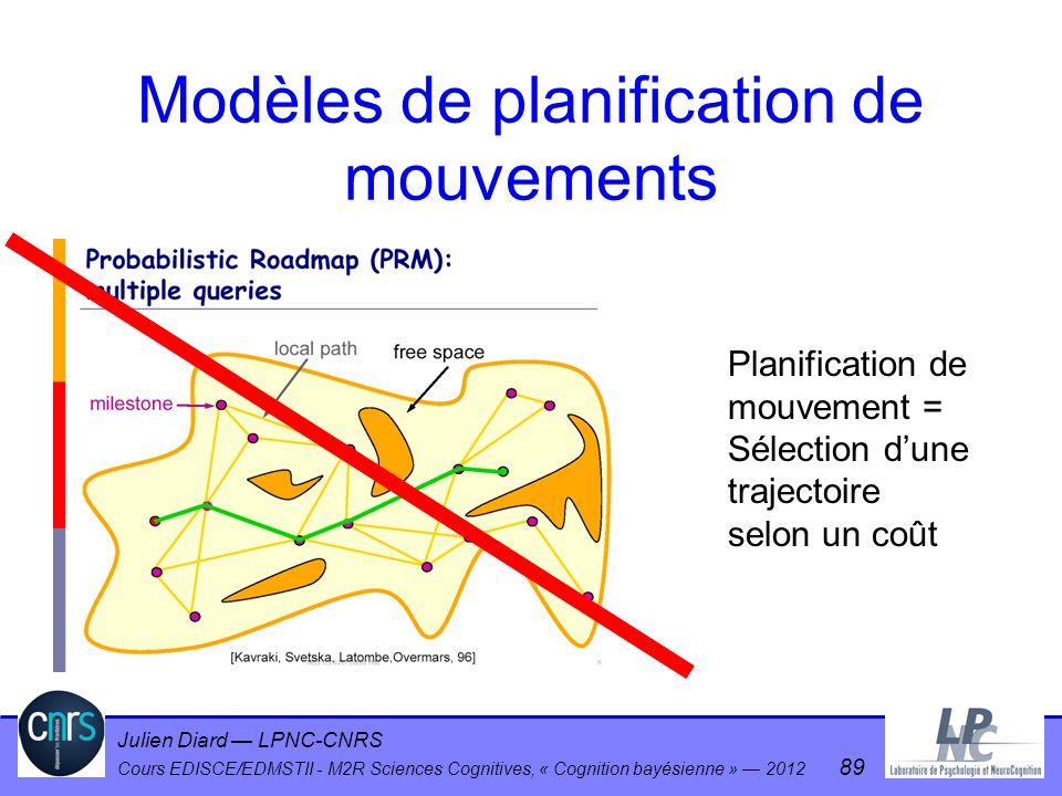 Modèles de planification de mouvements