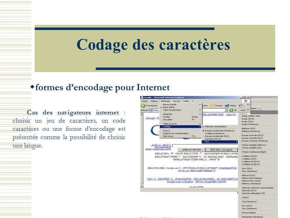 formes d'encodage pour Internet