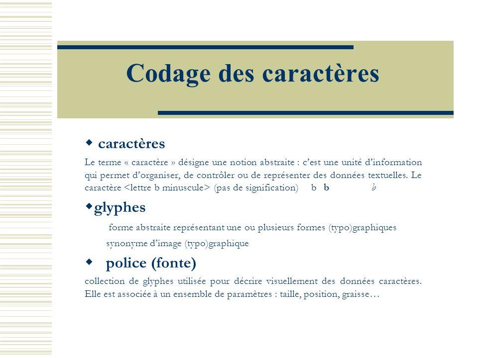 Codage des caractères caractères glyphes police (fonte)
