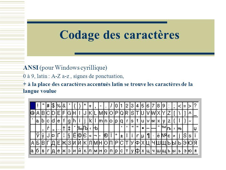 Codage des caractères ANSI (pour Windows cyrillique)