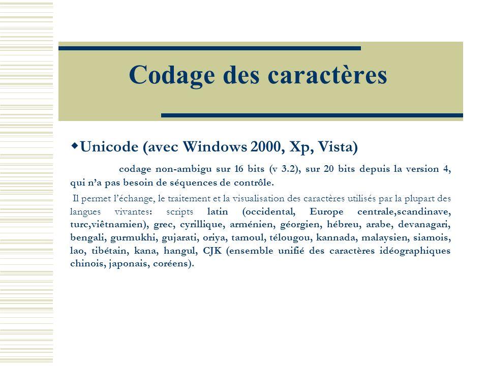 Codage des caractères Unicode (avec Windows 2000, Xp, Vista)