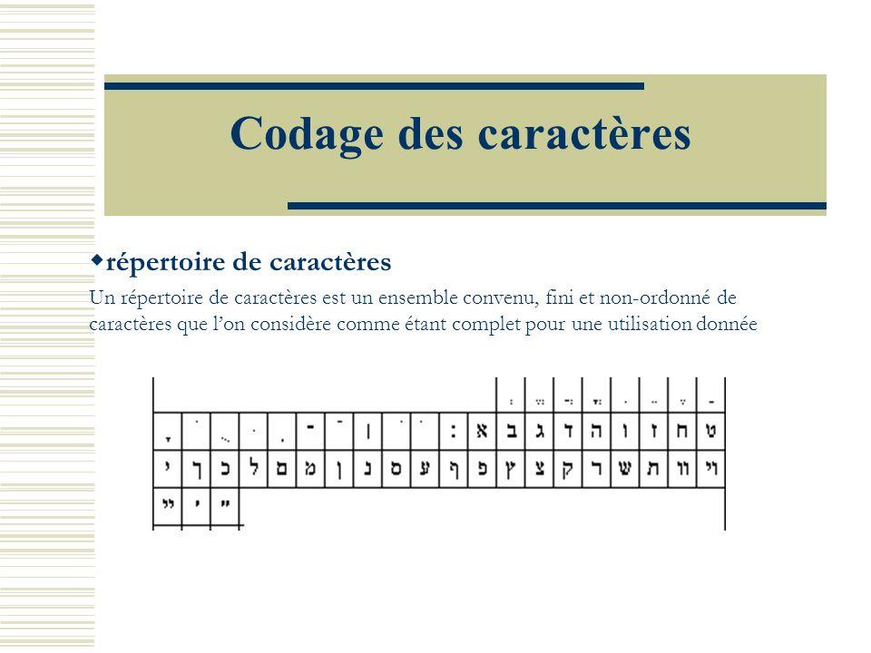 Codage des caractères répertoire de caractères