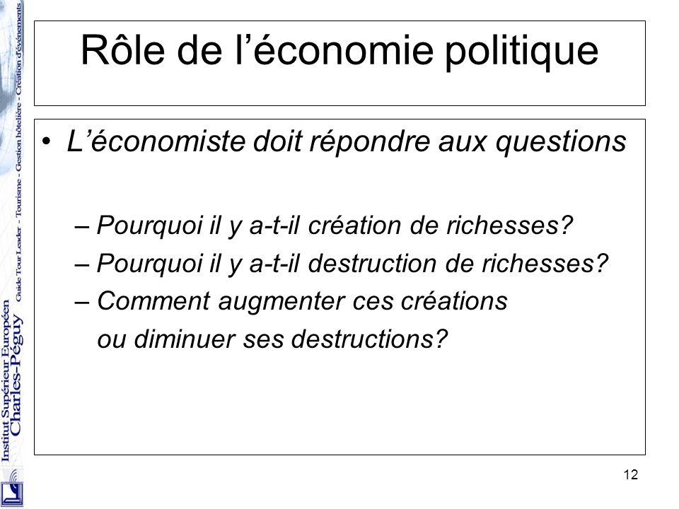 Rôle de l'économie politique