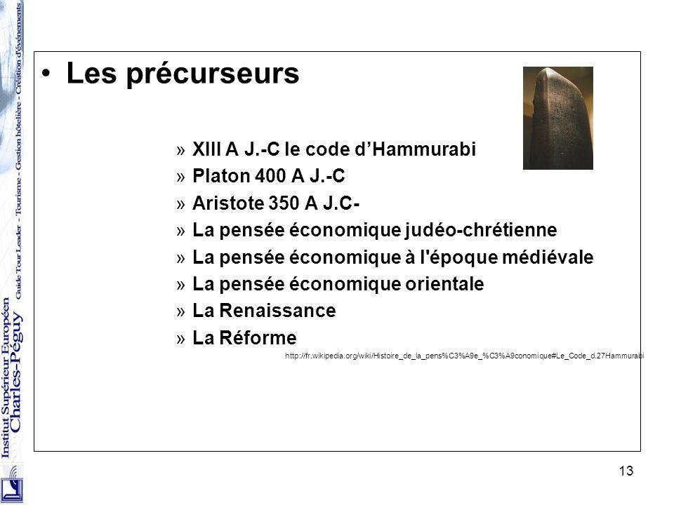 Les précurseurs XIII A J.-C le code d'Hammurabi Platon 400 A J.-C
