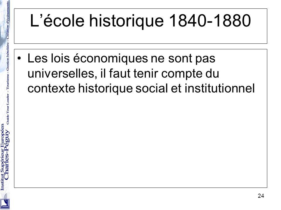 L'école historique 1840-1880 Les lois économiques ne sont pas universelles, il faut tenir compte du contexte historique social et institutionnel.