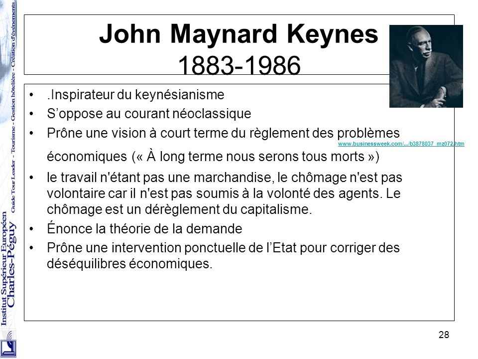 John Maynard Keynes 1883-1986 .Inspirateur du keynésianisme