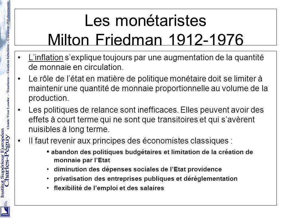 Les monétaristes Milton Friedman 1912-1976