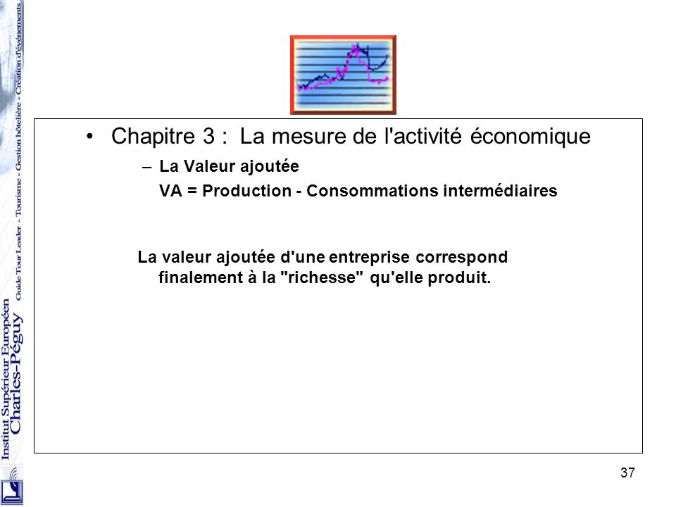 Chapitre 3 : La mesure de l activité économique