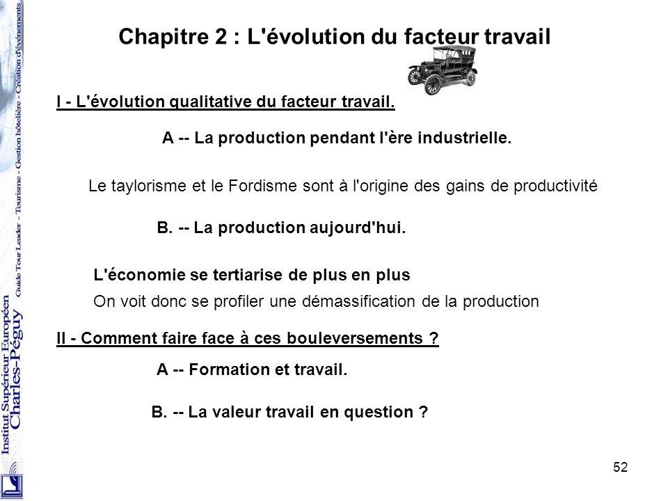 Chapitre 2 : L évolution du facteur travail
