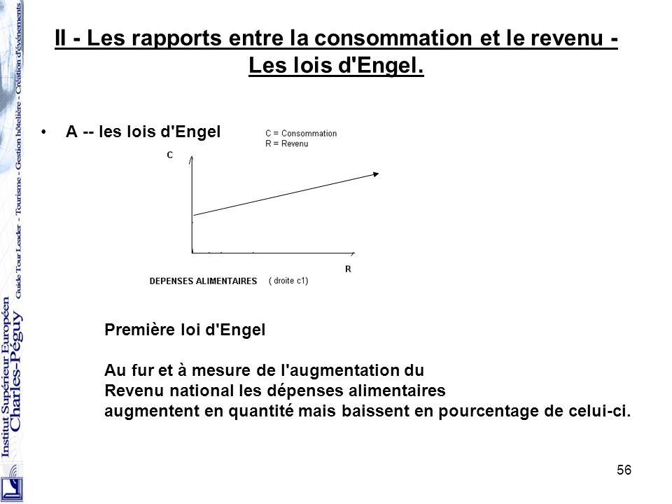 II - Les rapports entre la consommation et le revenu - Les lois d Engel.