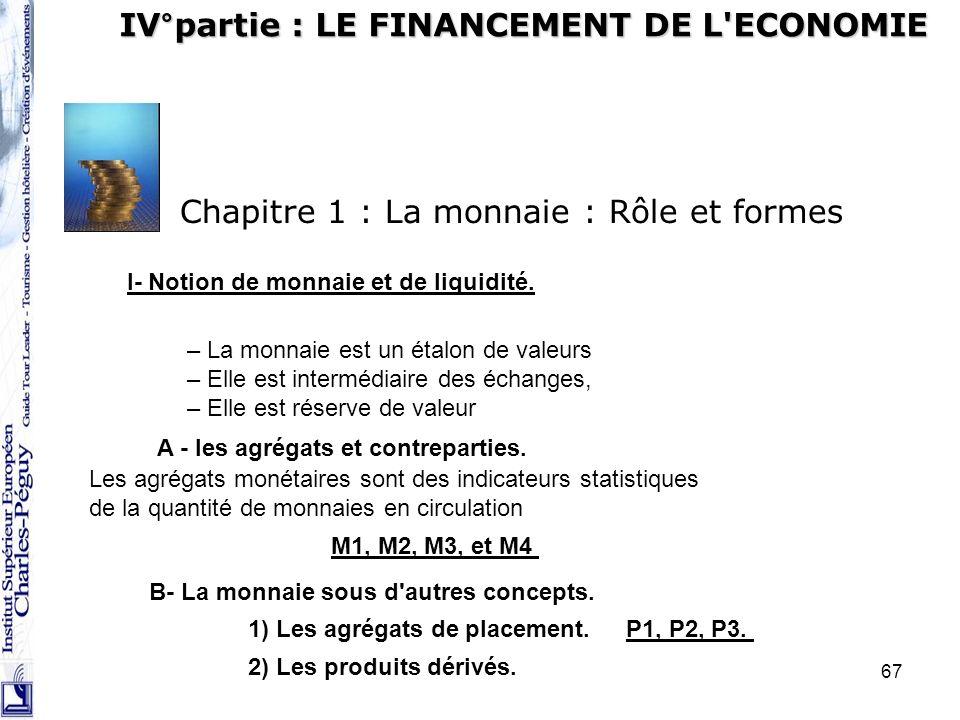 IV°partie : LE FINANCEMENT DE L ECONOMIE
