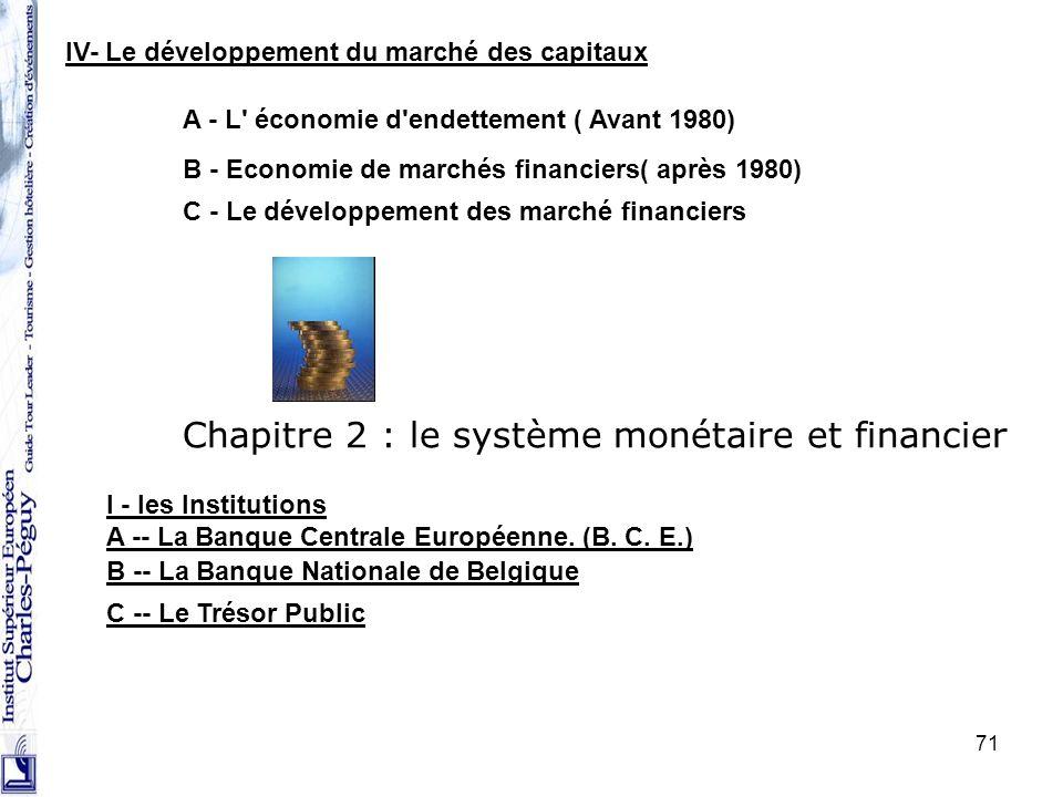 Chapitre 2 : le système monétaire et financier