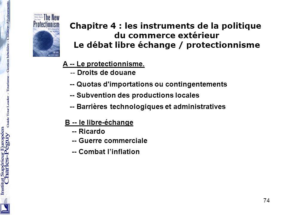 Chapitre 4 : les instruments de la politique du commerce extérieur