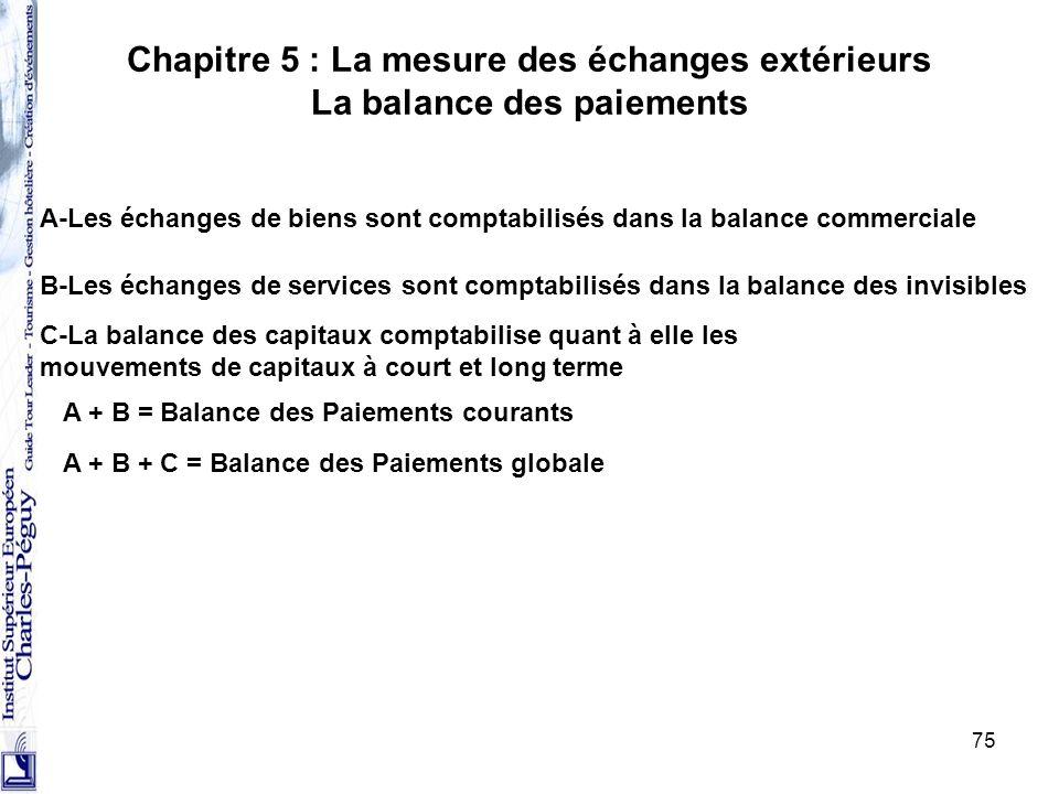Chapitre 5 : La mesure des échanges extérieurs La balance des paiements