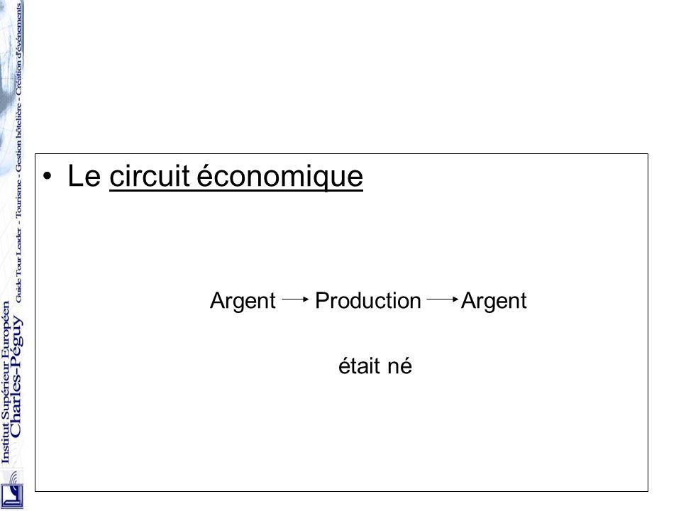 Le circuit économique Argent Production Argent était né