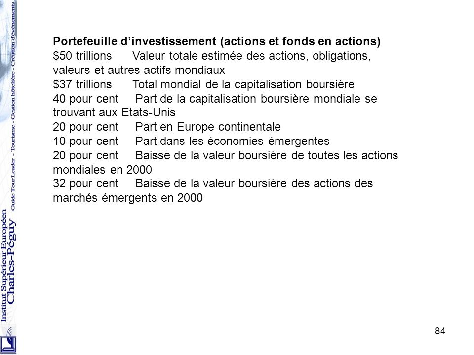 Portefeuille d'investissement (actions et fonds en actions)