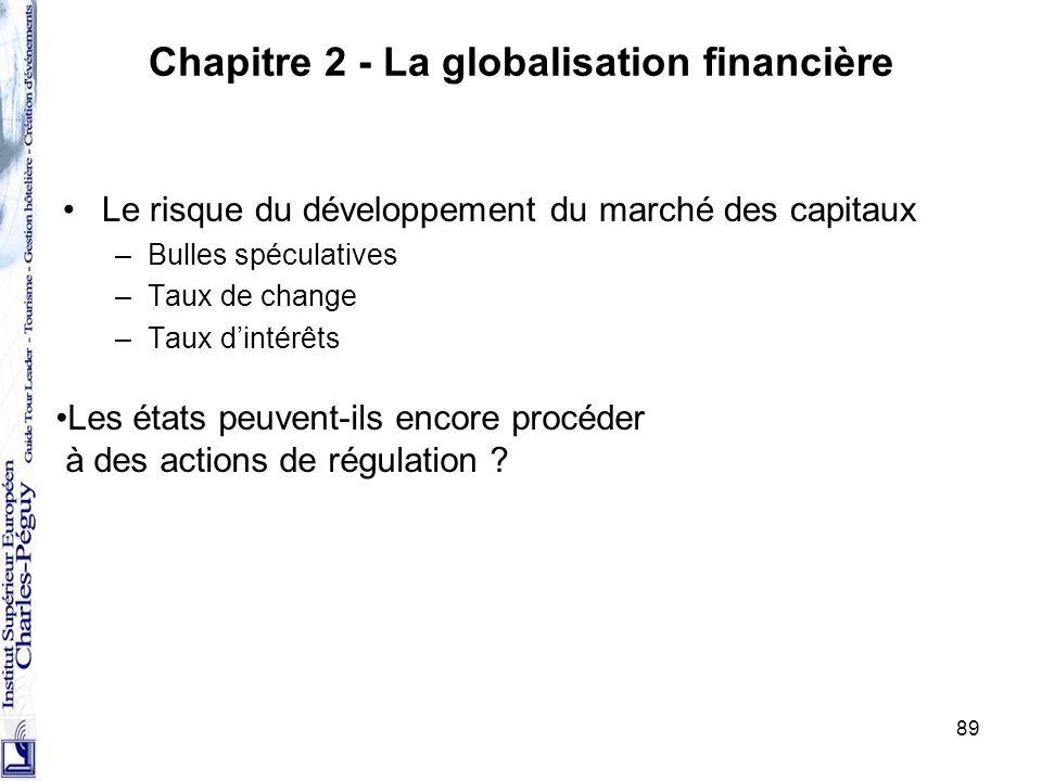 Chapitre 2 - La globalisation financière