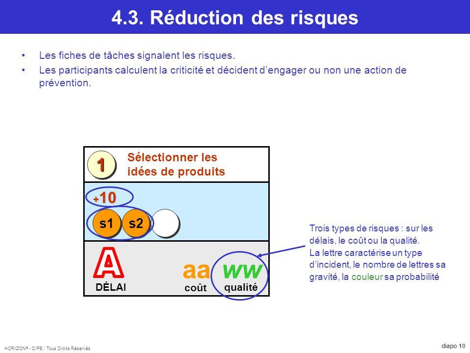 aa ww A 4.3. Réduction des risques 1 s1 s2 Sélectionner les