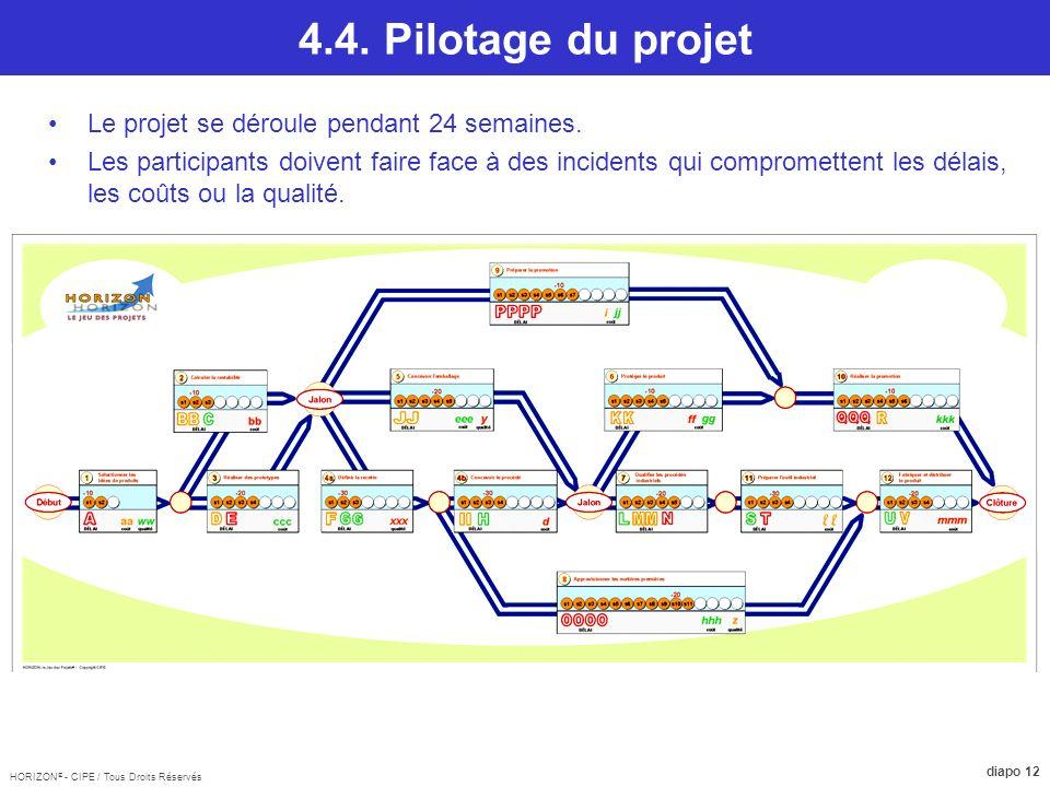 4.4. Pilotage du projet Le projet se déroule pendant 24 semaines.