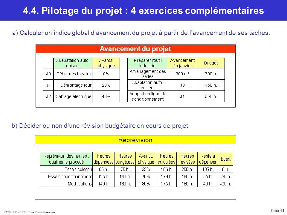 4.4. Pilotage du projet : 4 exercices complémentaires