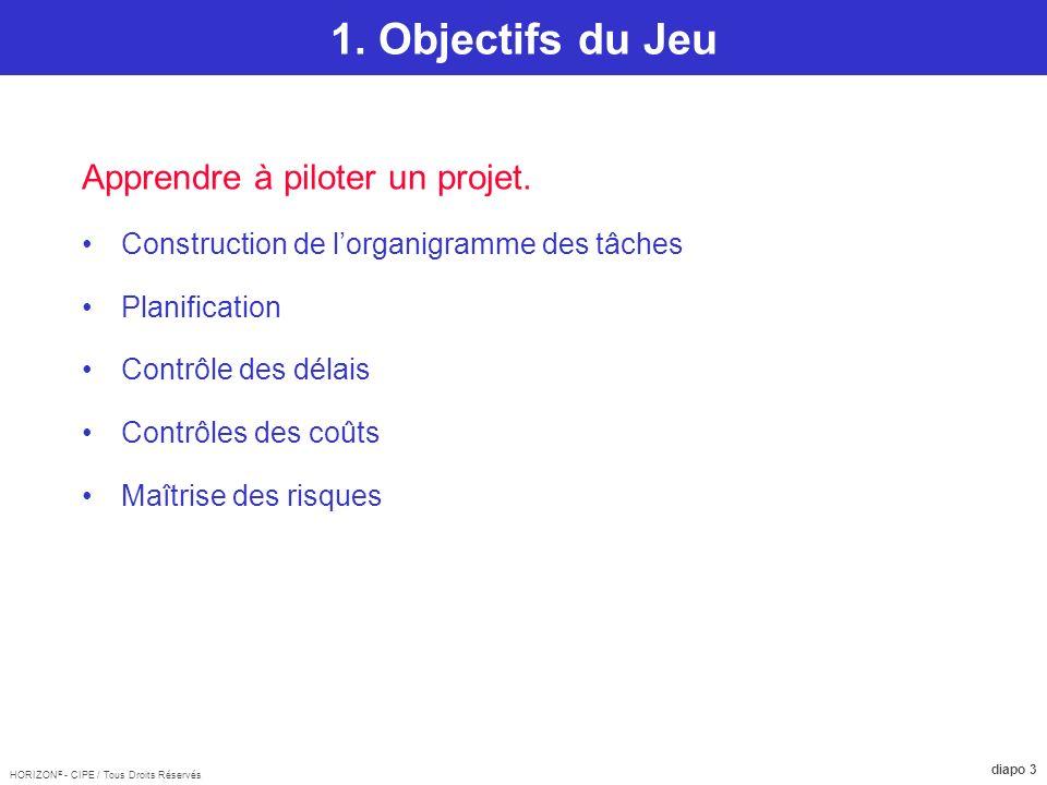 1. Objectifs du Jeu Apprendre à piloter un projet.