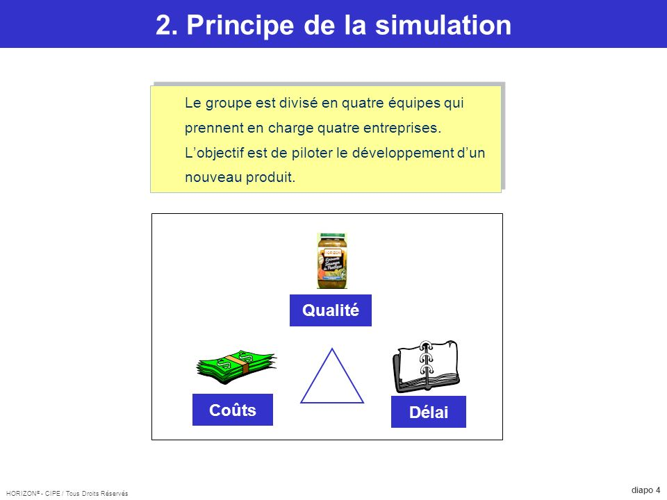 2. Principe de la simulation
