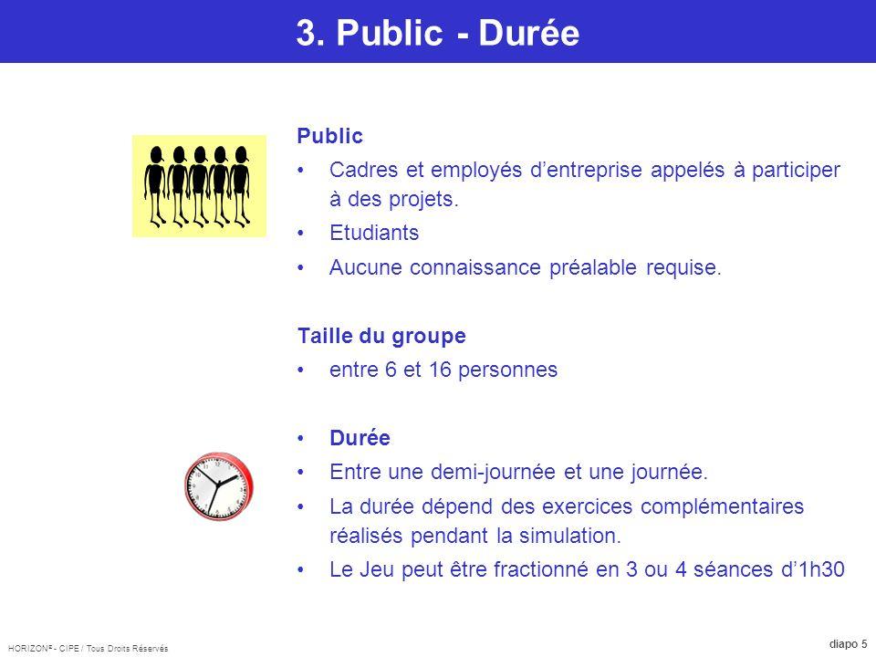 3. Public - Durée Public. Cadres et employés d'entreprise appelés à participer à des projets. Etudiants.
