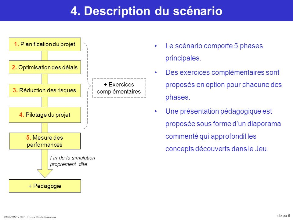 4. Description du scénario