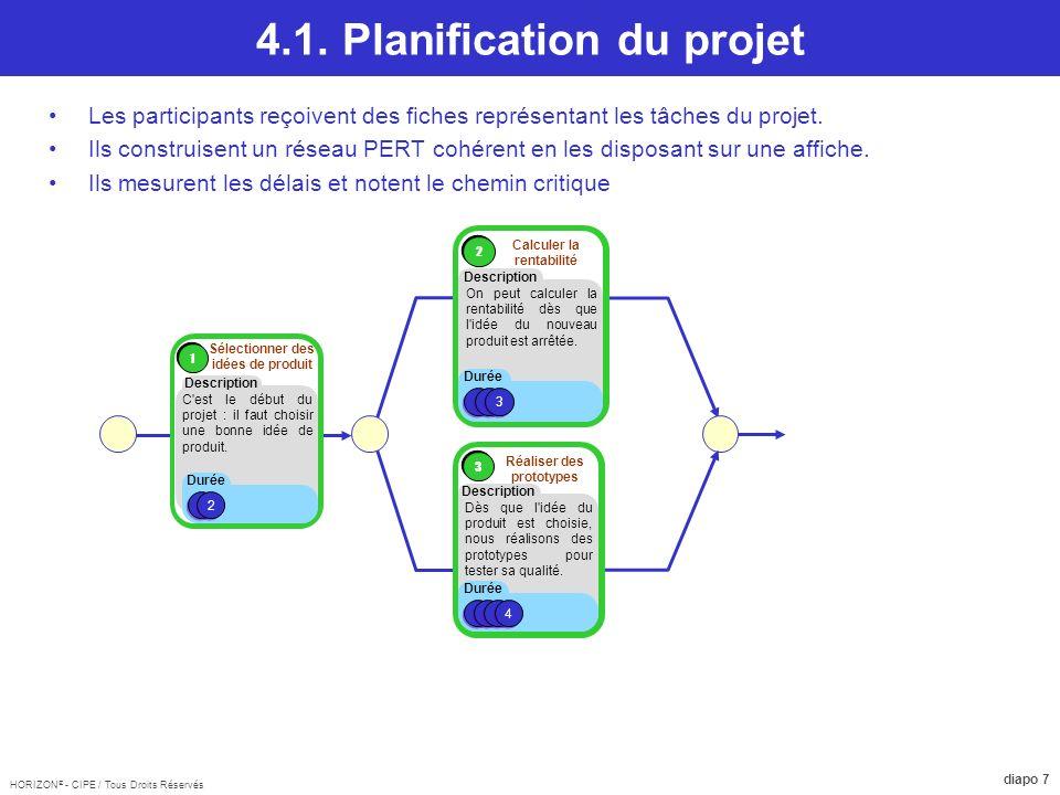 4.1. Planification du projet