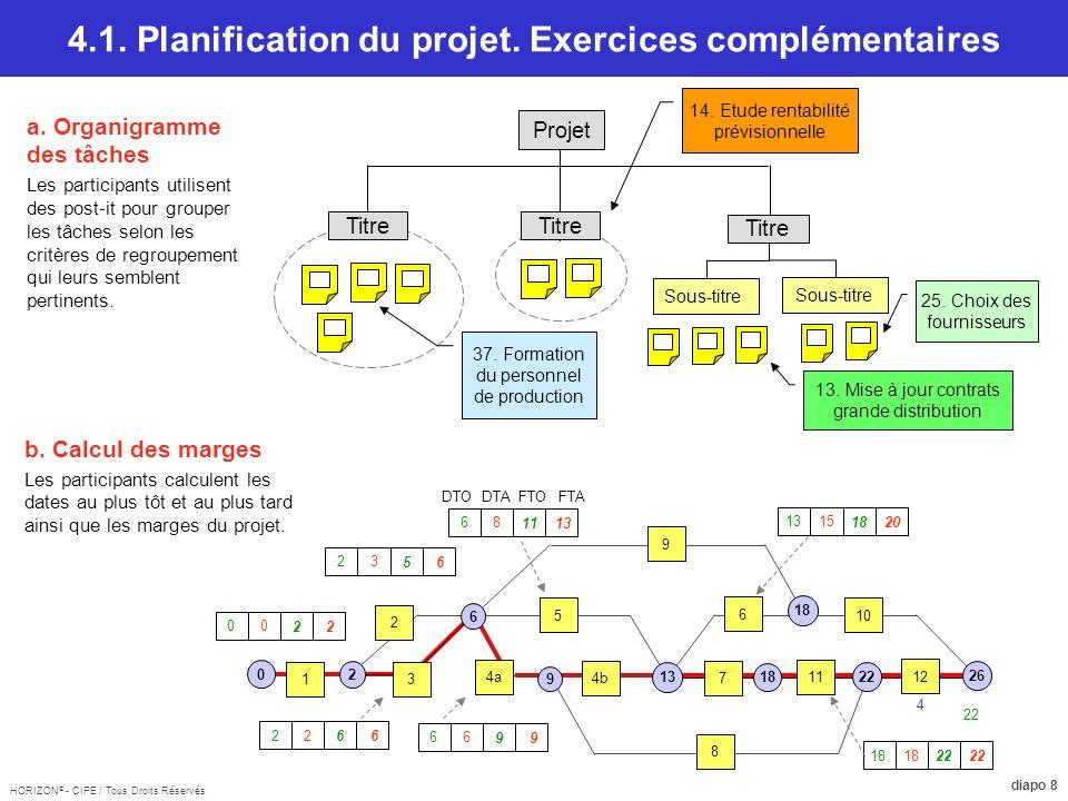 4.1. Planification du projet. Exercices complémentaires