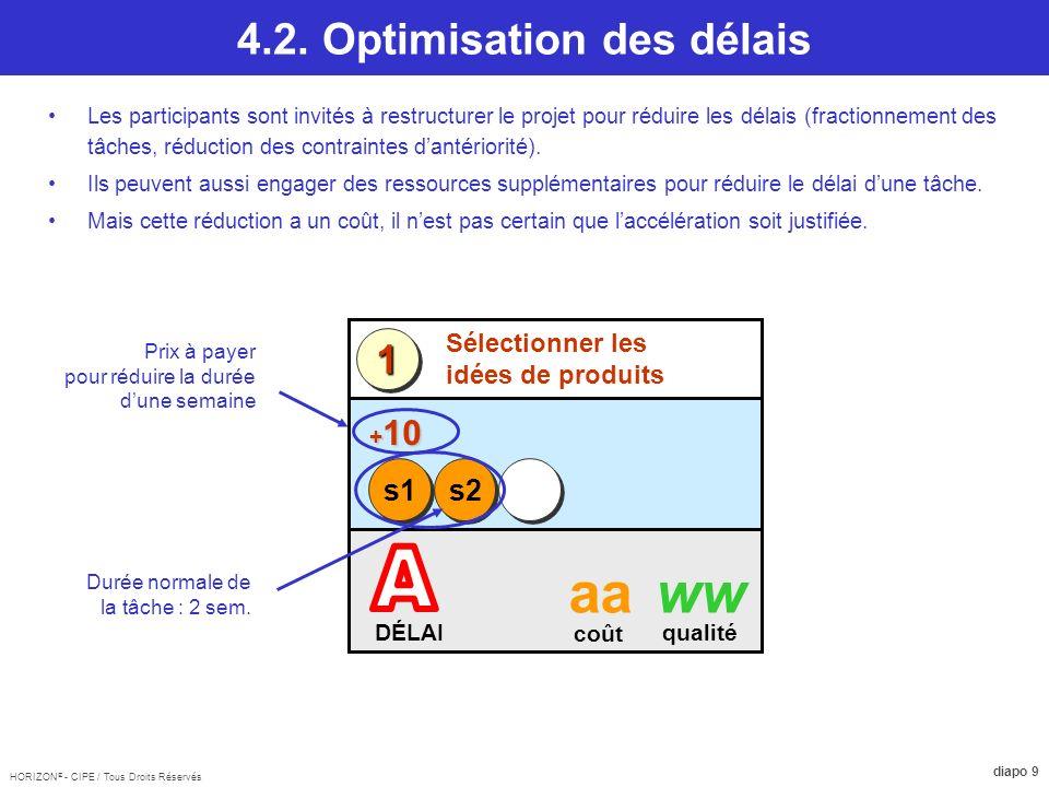4.2. Optimisation des délais