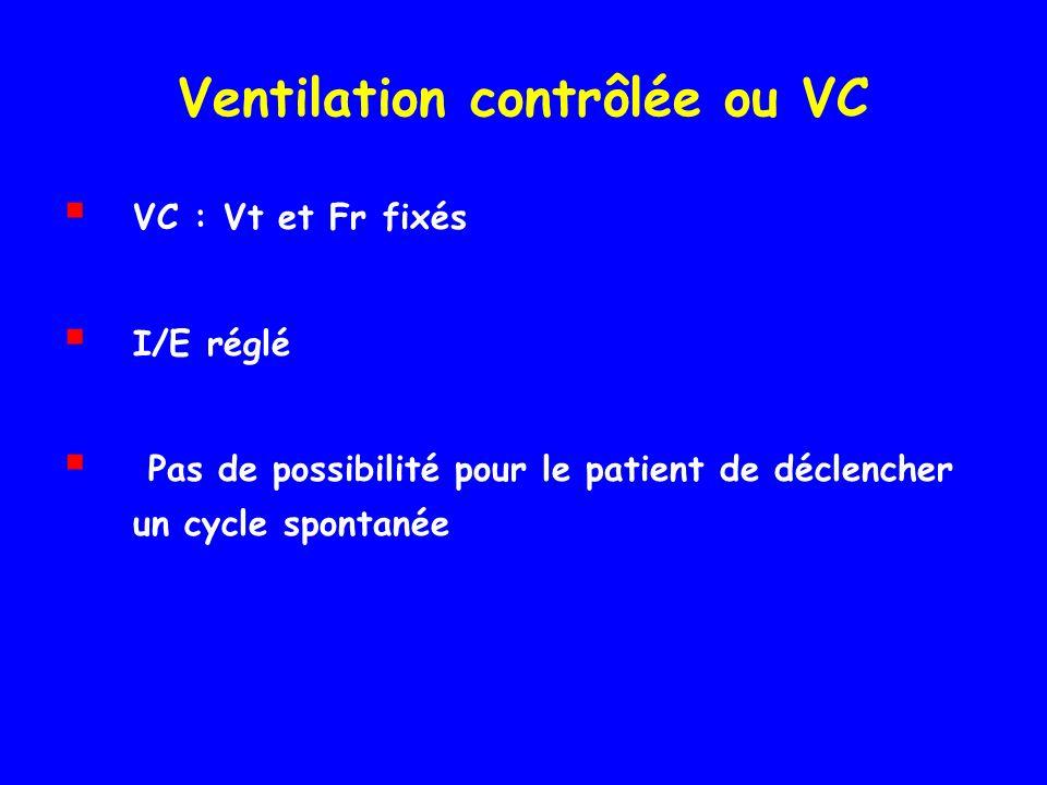 Ventilation contrôlée ou VC