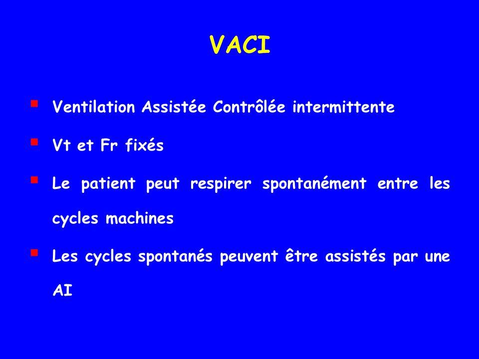 VACI Ventilation Assistée Contrôlée intermittente Vt et Fr fixés