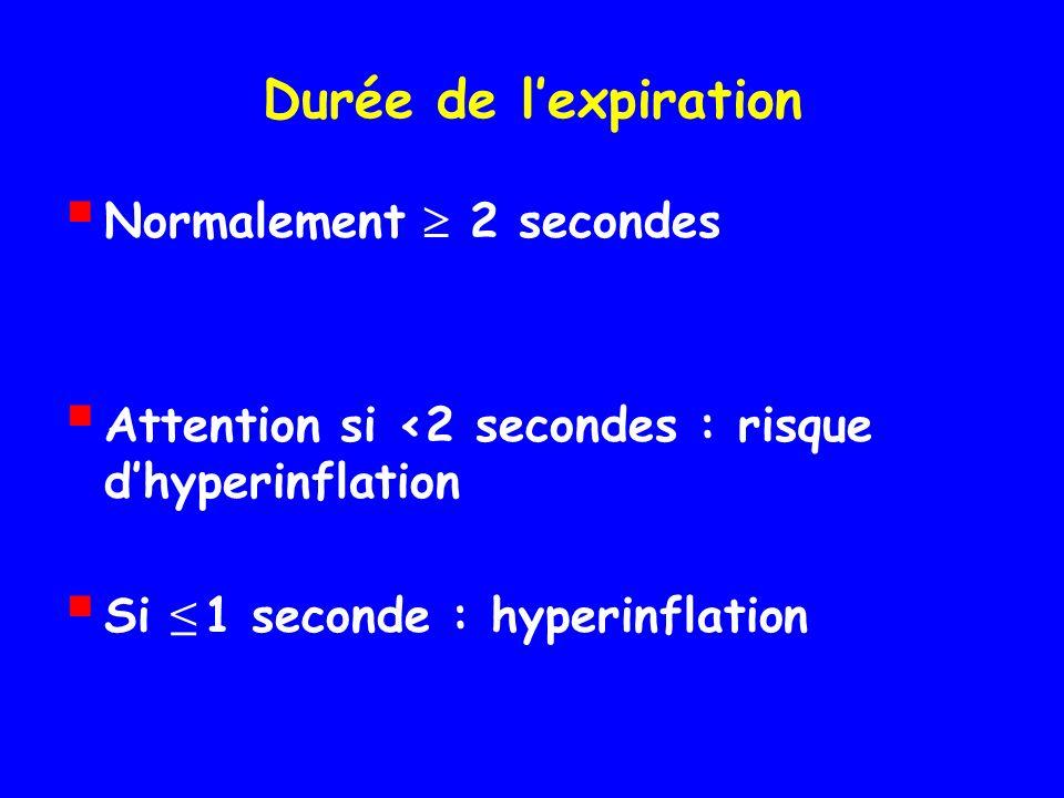 Durée de l'expiration Normalement  2 secondes