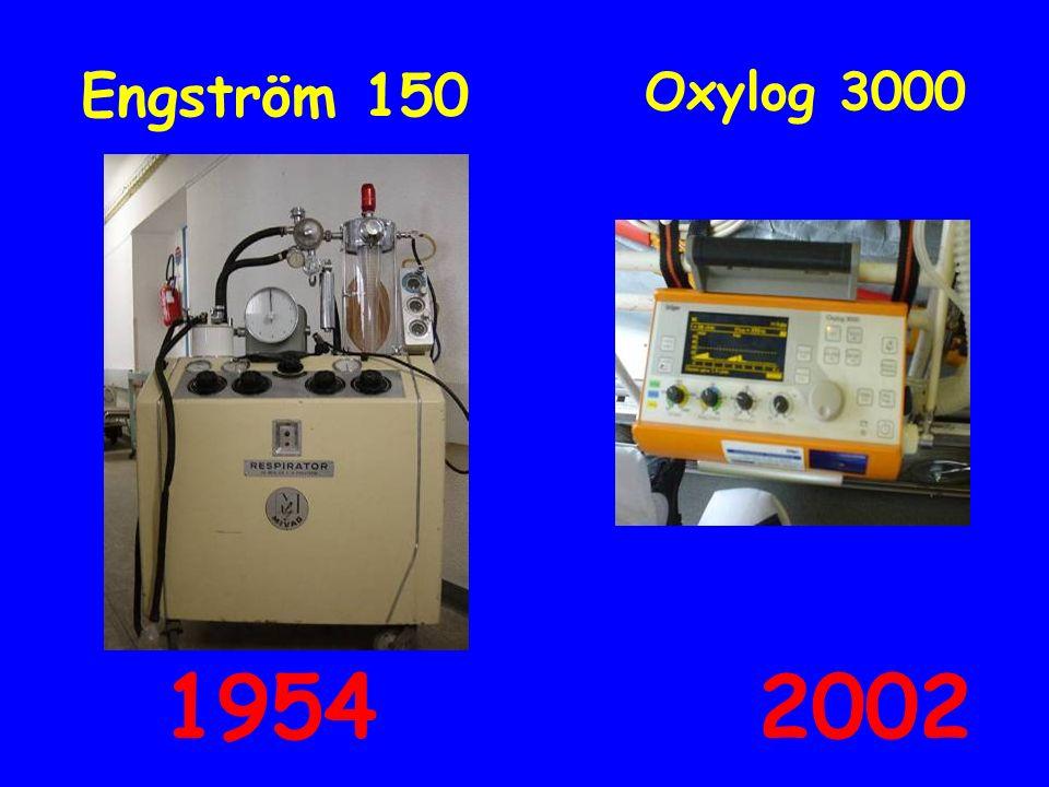 Engström 150 Oxylog 3000 1954 2002