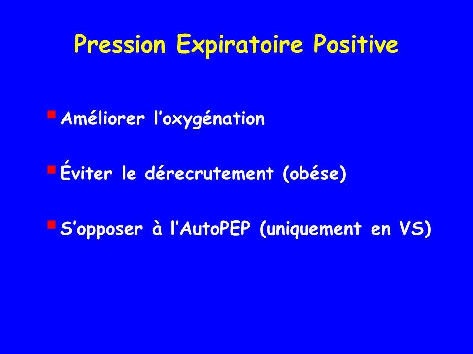 Pression Expiratoire Positive