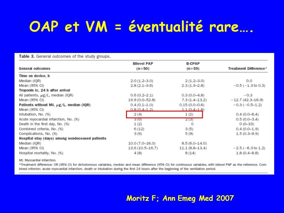 OAP et VM = éventualité rare….