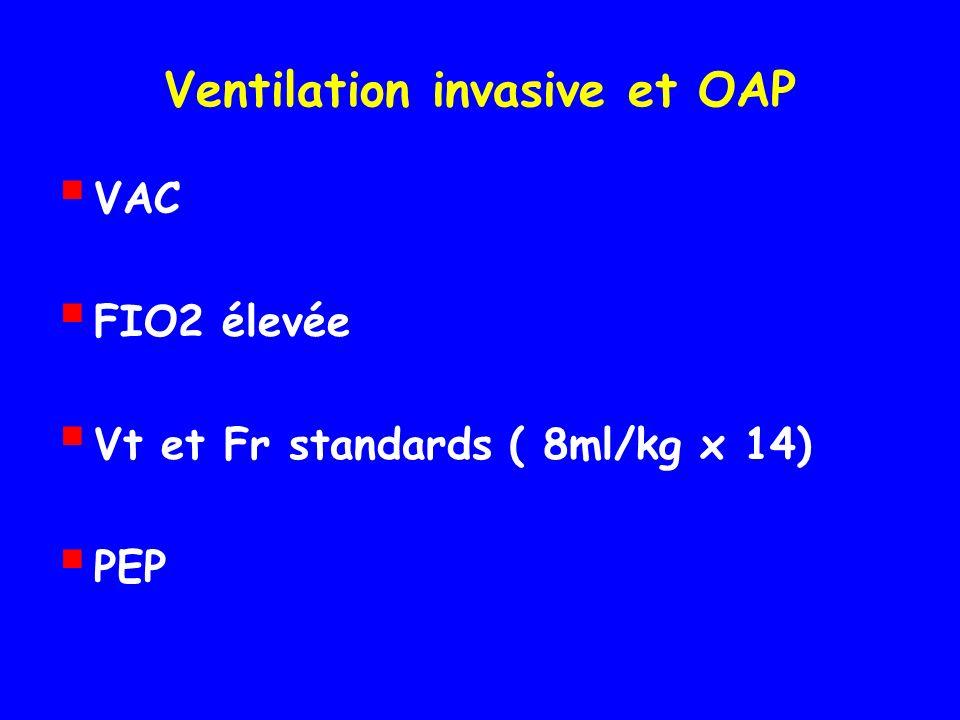 Ventilation invasive et OAP