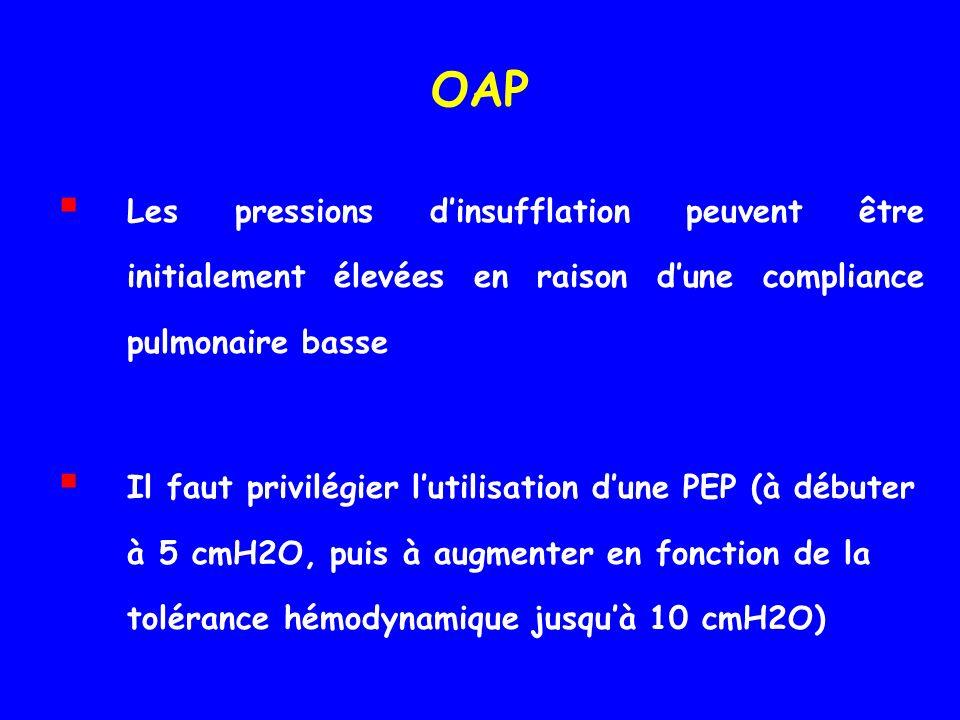 OAP Les pressions d'insufflation peuvent être initialement élevées en raison d'une compliance pulmonaire basse.