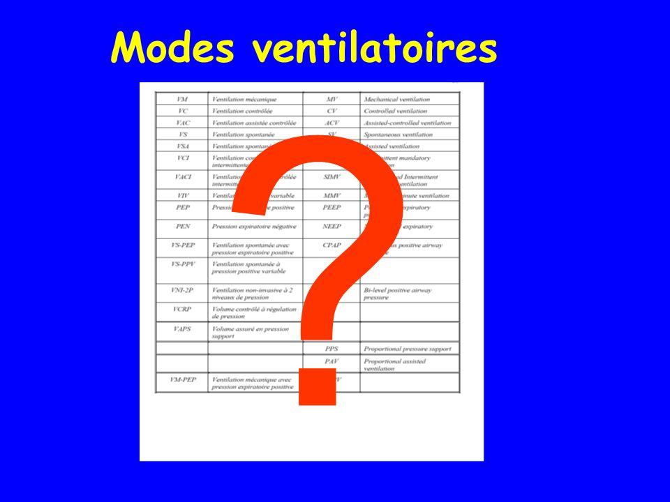 Modes ventilatoires