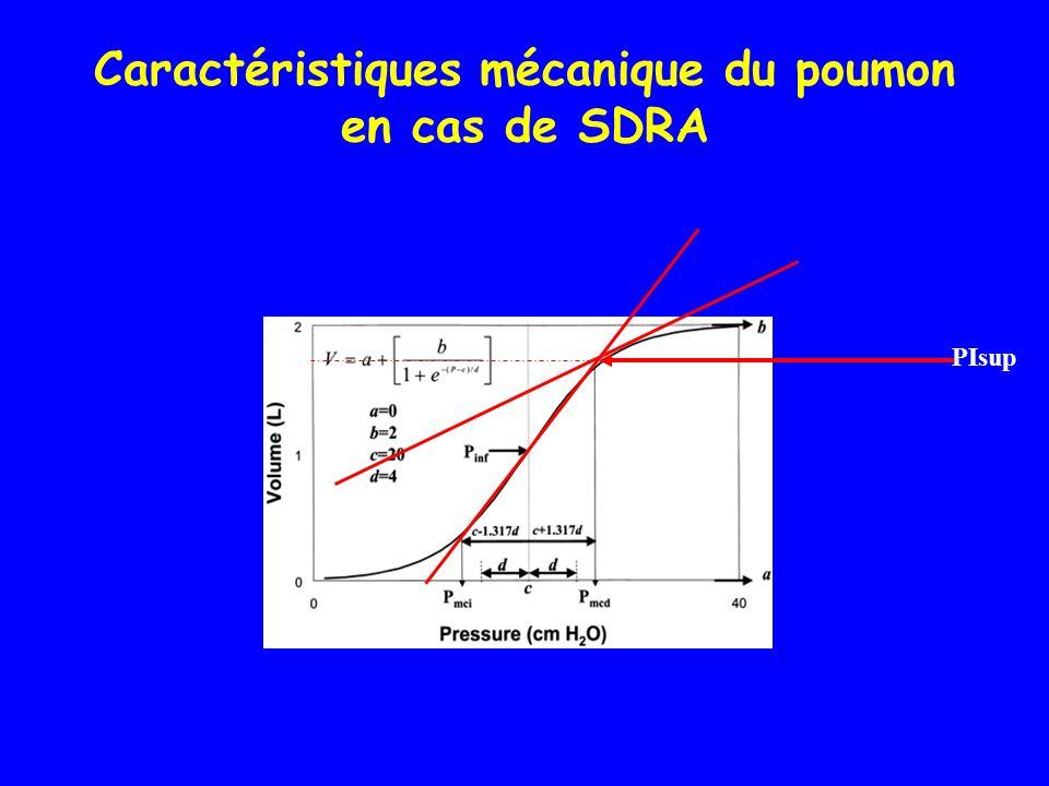 Caractéristiques mécanique du poumon en cas de SDRA