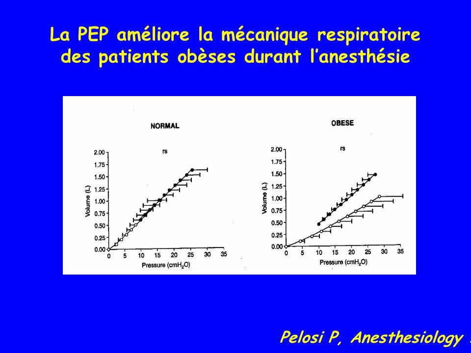 La PEP améliore la mécanique respiratoire des patients obèses durant l'anesthésie