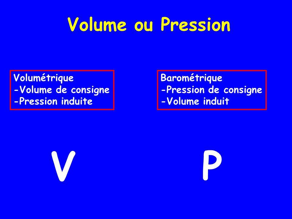 V P Volume ou Pression Volumétrique -Volume de consigne