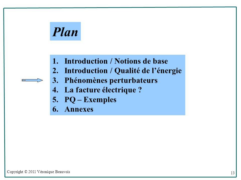 Plan Introduction / Notions de base