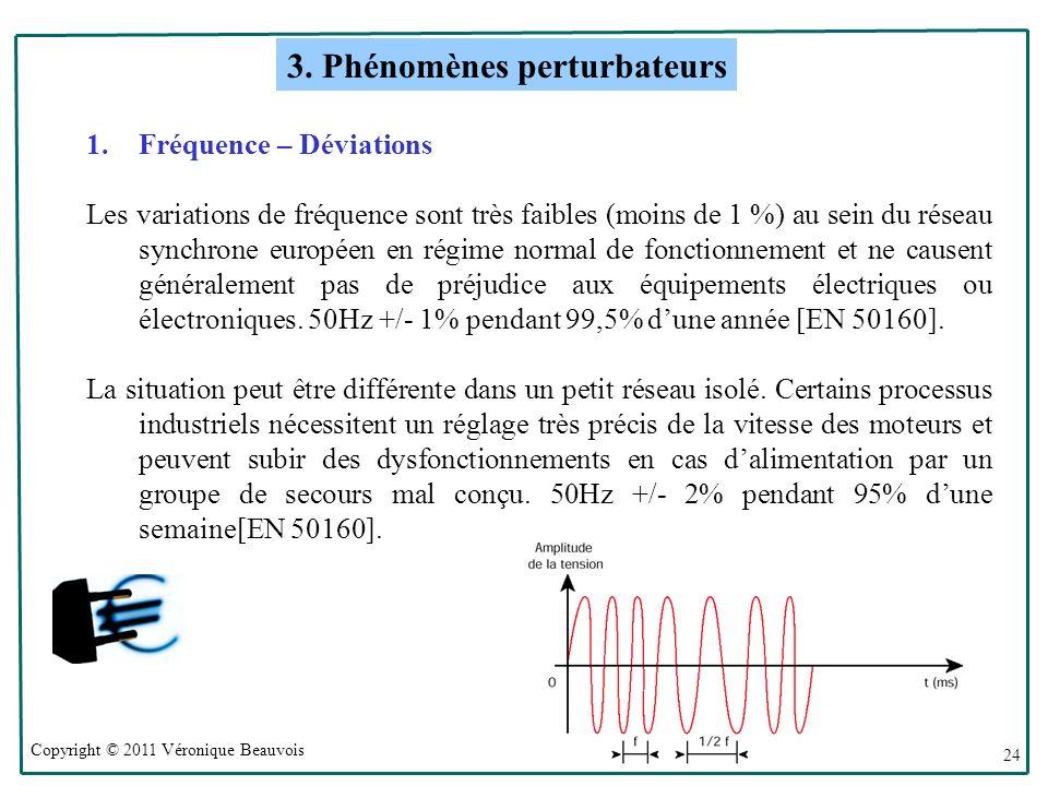 3. Phénomènes perturbateurs