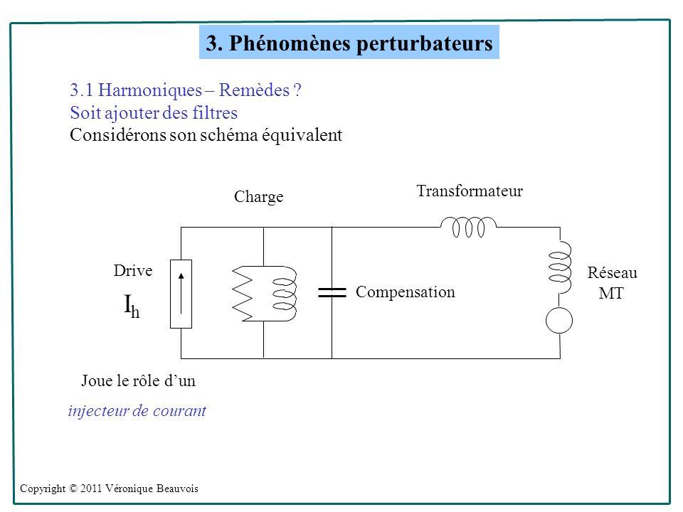 Ih 3. Phénomènes perturbateurs 3.1 Harmoniques – Remèdes