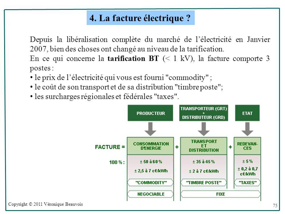 4. La facture électrique